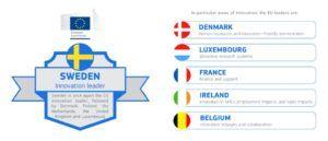 innovación europea