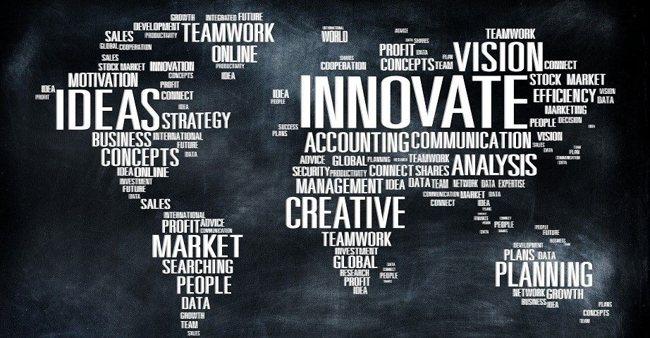 Índice Mundial de Innovación 2018